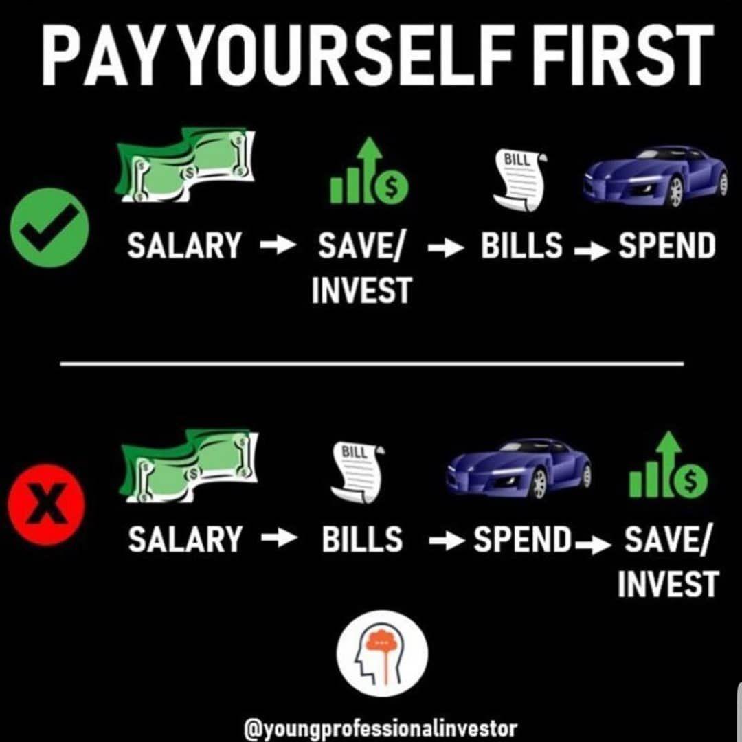 Pin by Jelena Briški on reminders ☁︎ Business budget