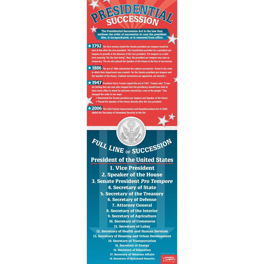 Presidential Succession Poster Social Studies Presidential Teach Peace