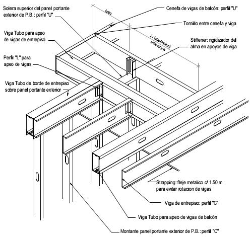 Construccion Con Acero Liviano 5 5 Entrepiso Sobre Muro Existente Balcon Y Steel Deck Sobre Fundacio Entrepiso Calculo De Vigas Casas Con Estructura De Acero