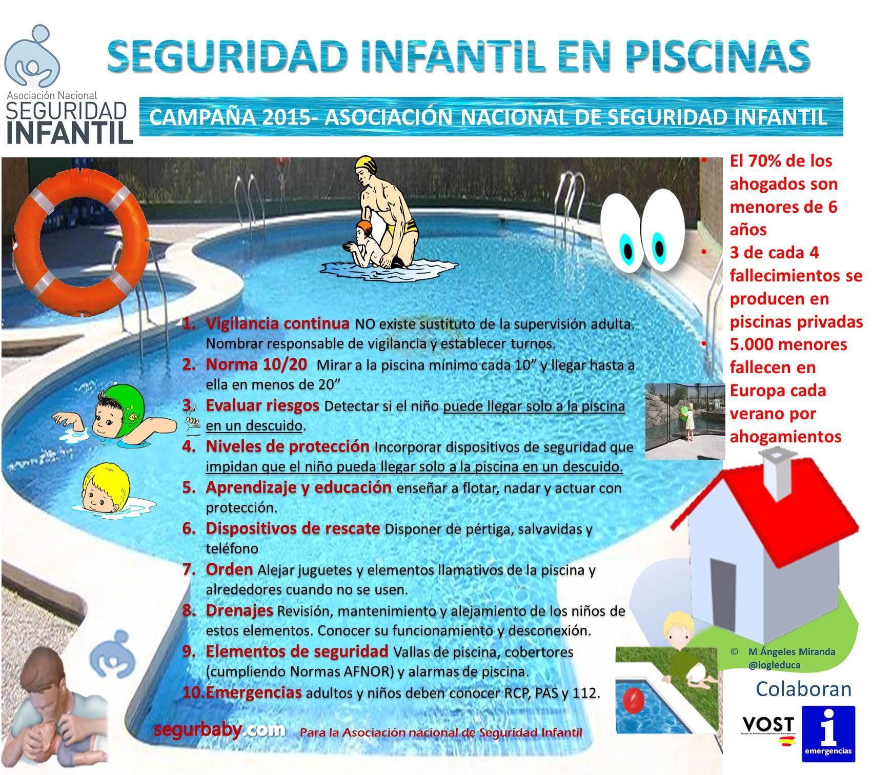 Campaña Para Eavitar Ahogamientos Infantiles En Piscinas Seguridad Infantil Piscinas Prevencion