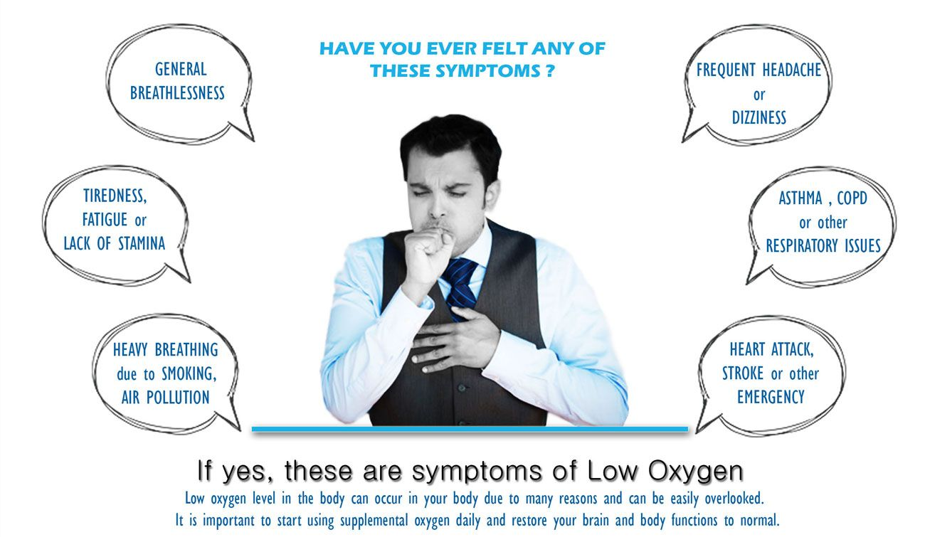 Use OXY99 Oxygen For Immediate Relief From Low Oxygen