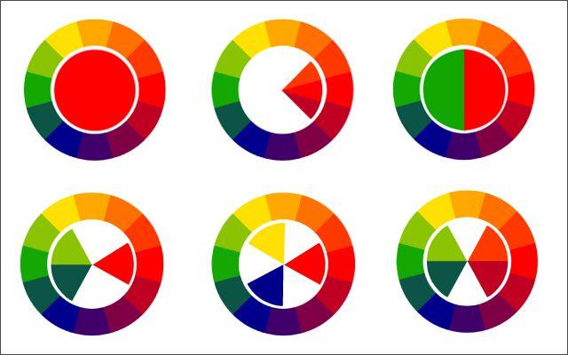 Teoría del color El círculo cromático (III) Decofilia