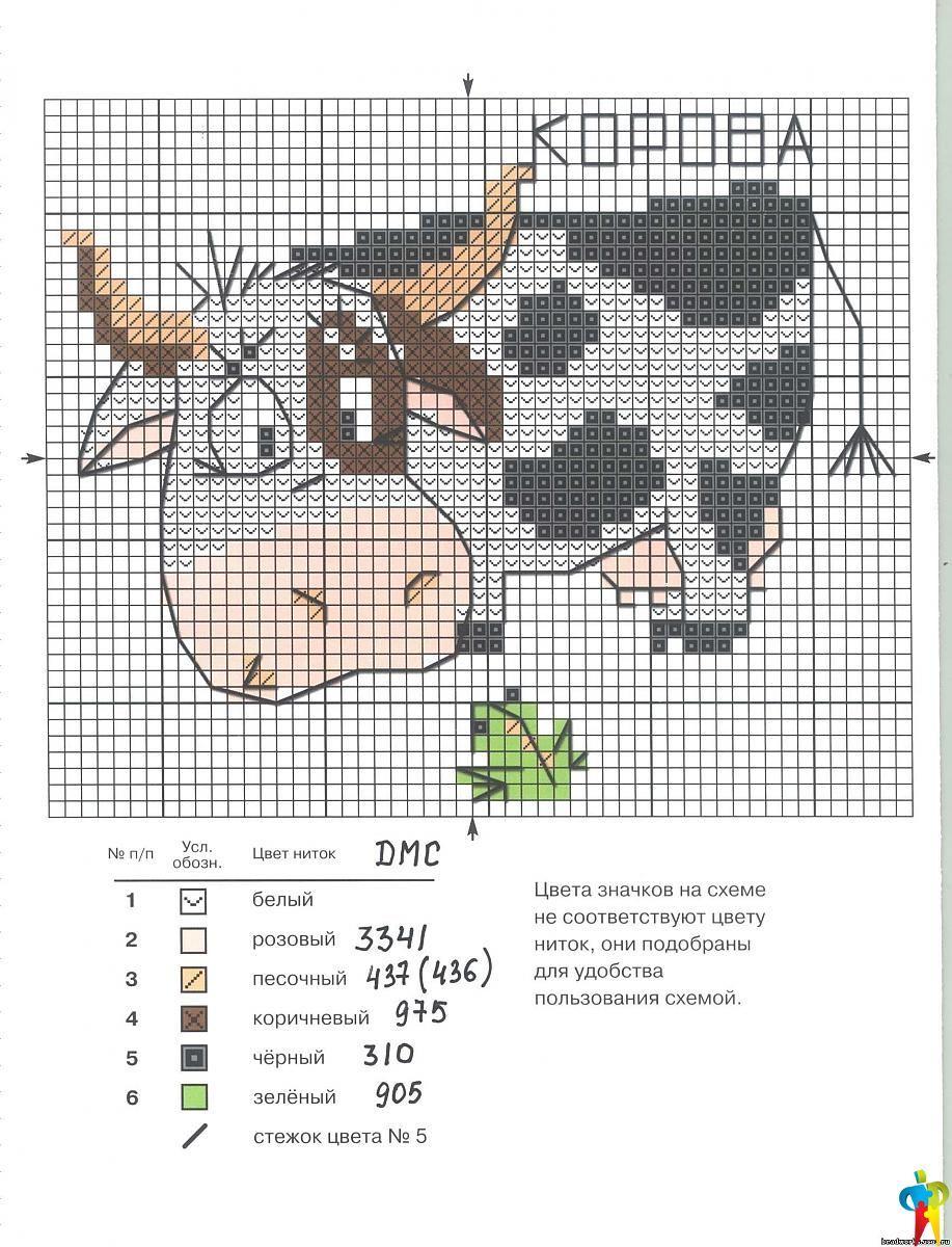Cross Stitch World- free patterns