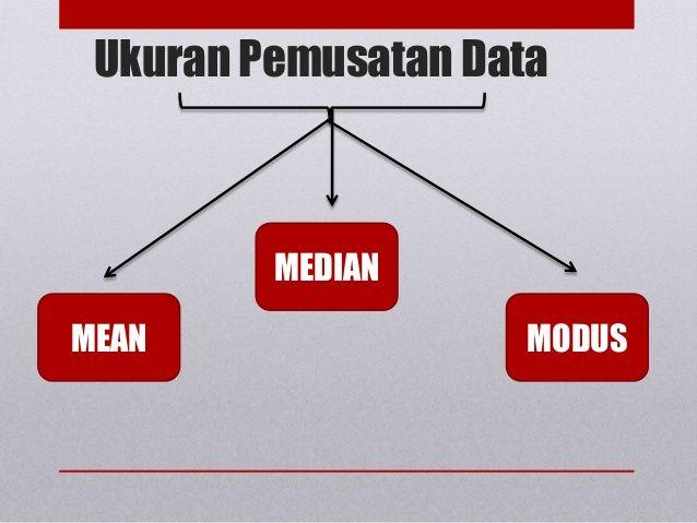 Statistika ukuran pemusatan data mean median modus rumus dan statistika ukuran pemusatan data mean median modus rumus dan contoh soal ccuart Choice Image