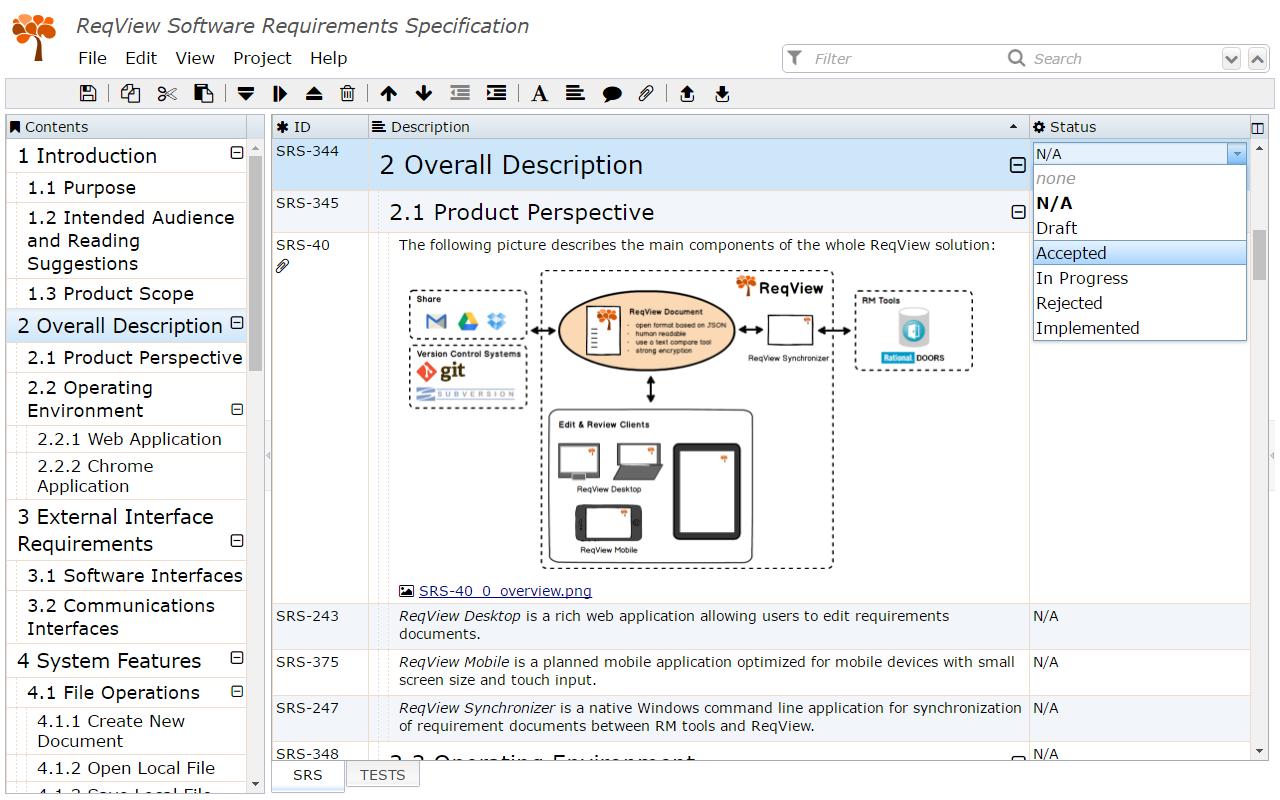 ReqView - Customize document attributes   IGROW PROPERTY   Pinterest ...
