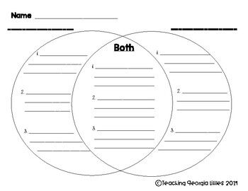 Story Elements [Comparing and Contrasting] by Teaching