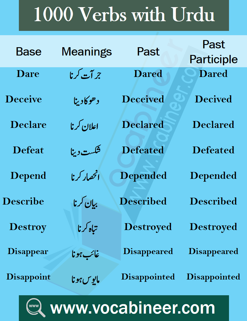 Words of Daily Use with Urdu / Hindi Meanings PDF in 2020