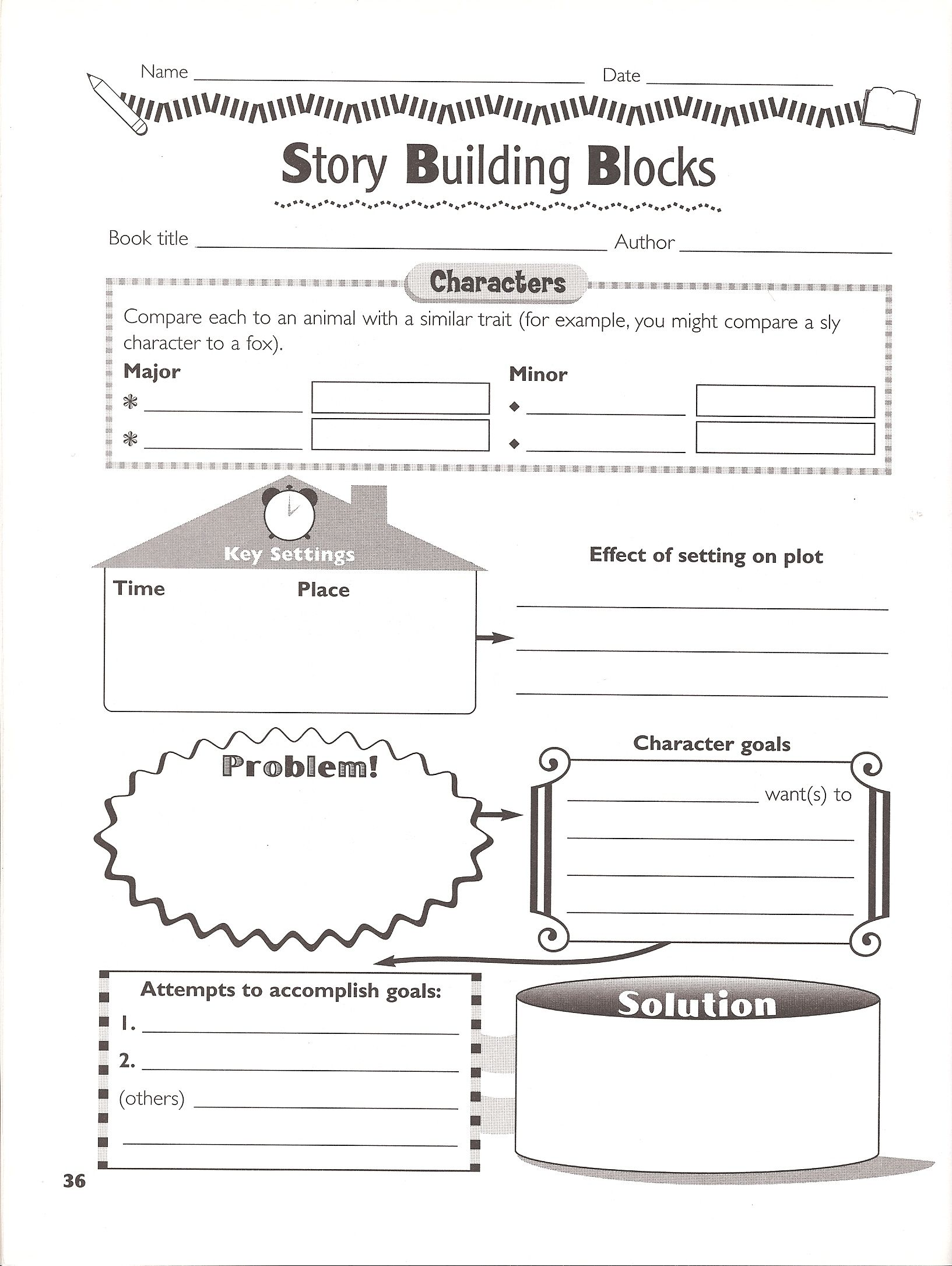 The Important Book Graphic Organizer
