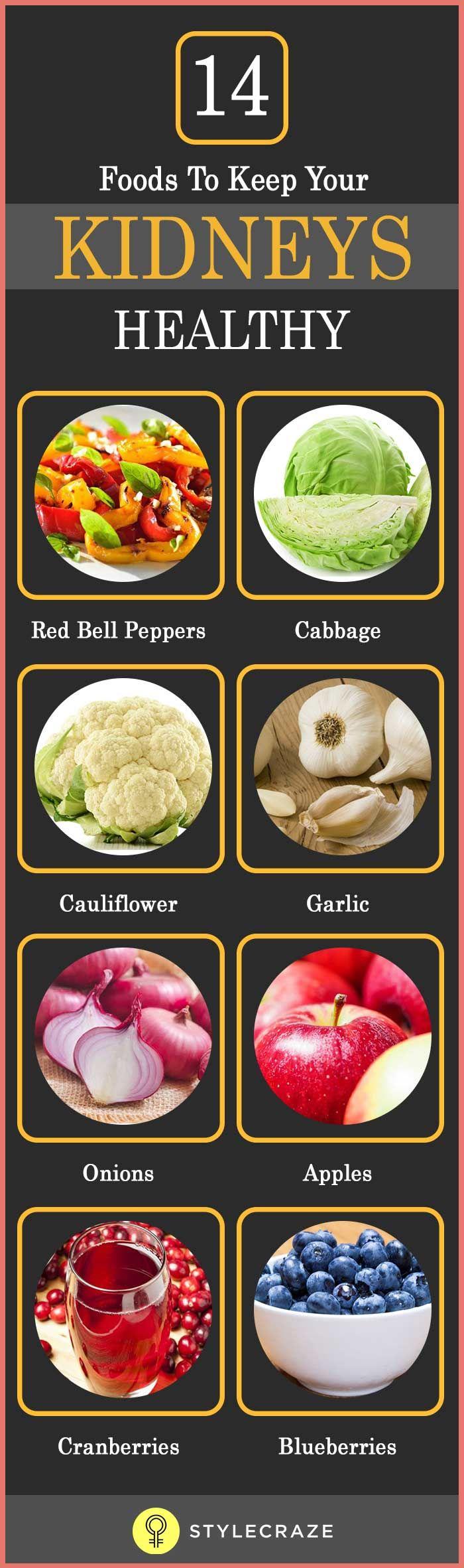 Photo of 20 beste Nahrungsmittel für eine gesunde Niere