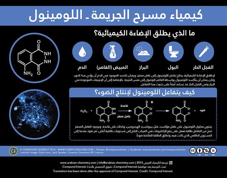 كيمياء مسرح الجريمة ـ اللومينول الكيمياء العربي Science Chemistry Forensic Science Teaching Chemistry