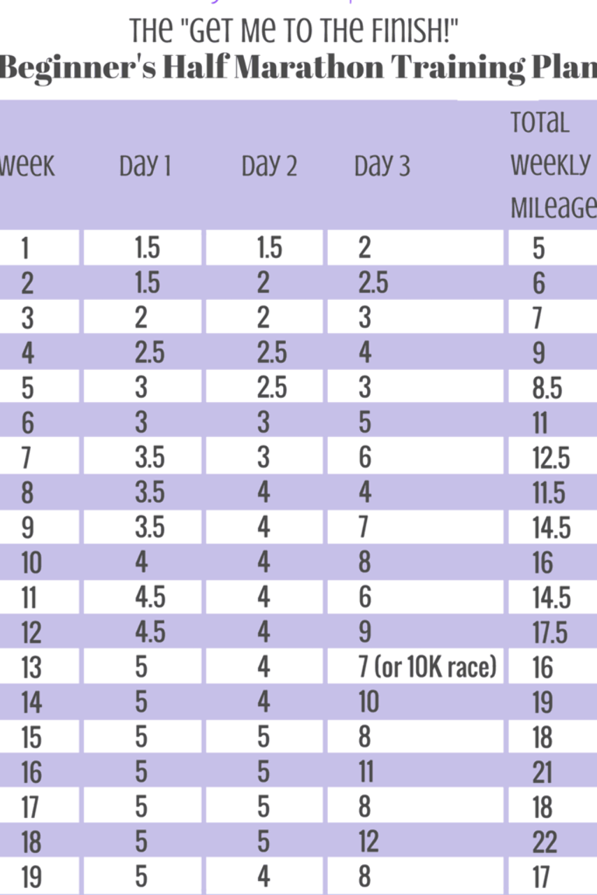 Want To Train To Run Your First Half Marathon Try This 20 Week