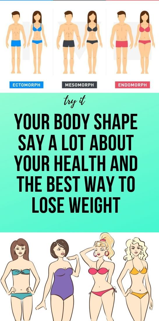 How To Lose Weight Based On The Type Of Your Body #300workout