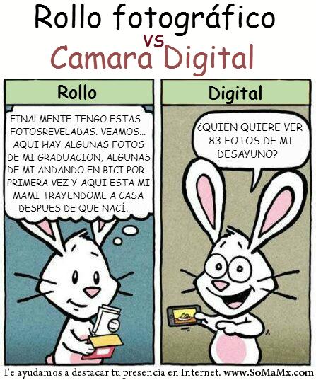#Evolución del como tomamos fotos asi como a lo que le tomamos fotos.