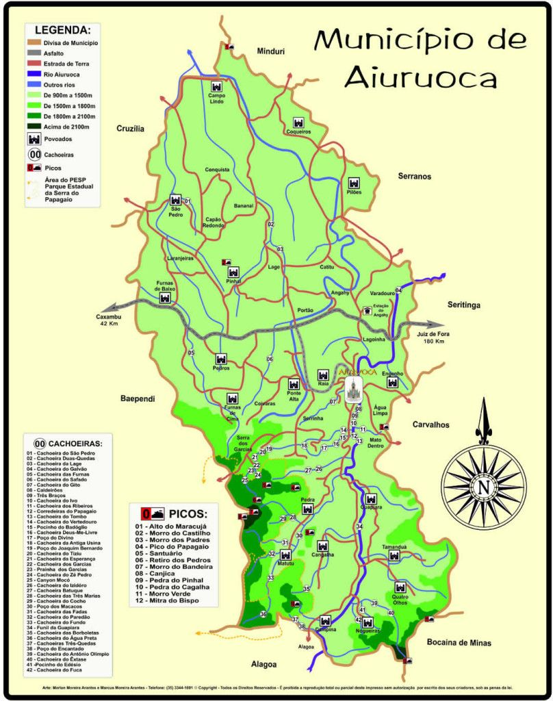 Aiuruoca Mg O Paraiso Das Cachoeiras Cachoeira O Turista