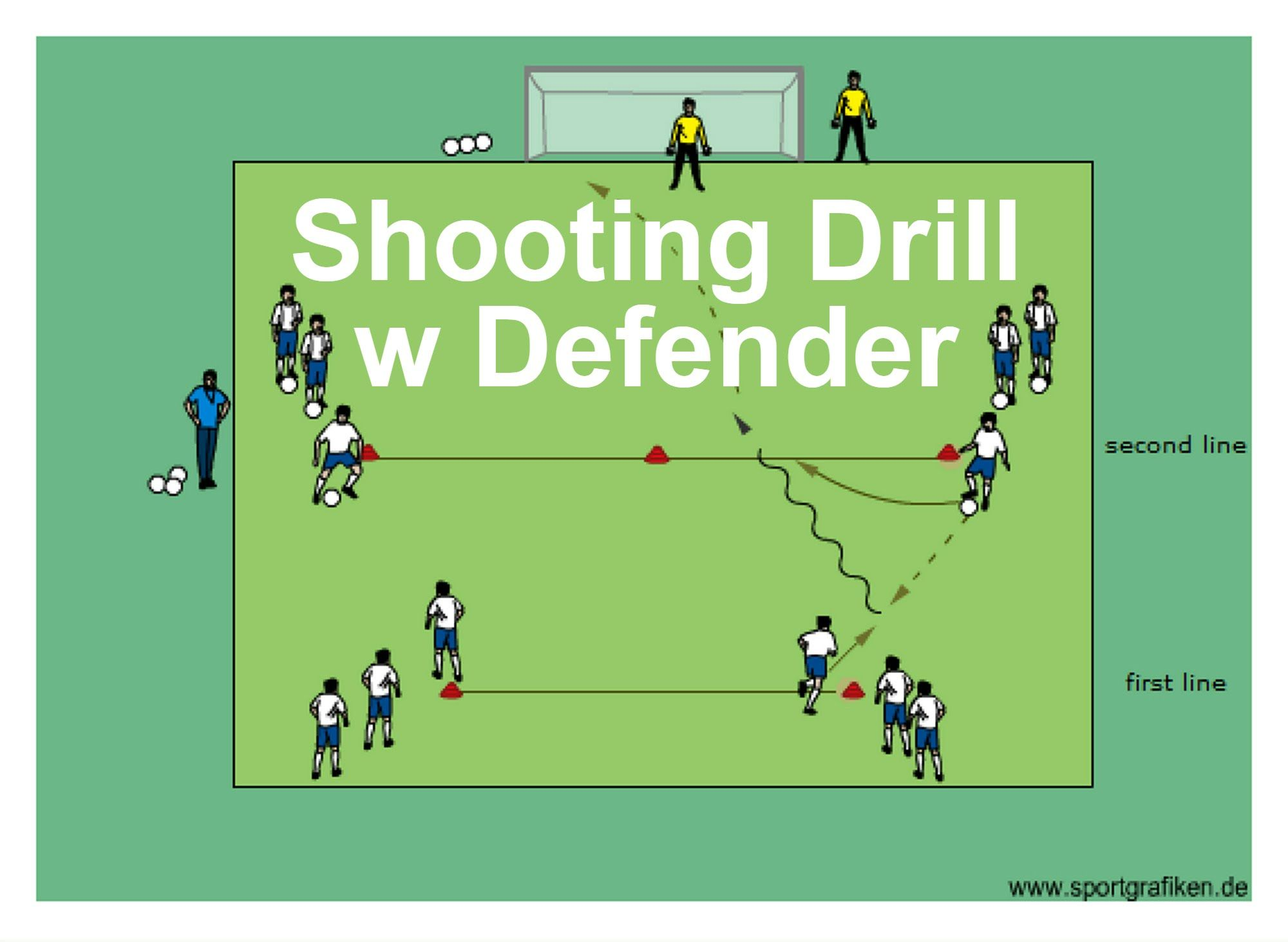 Soccer Shooting Techniques And Drills Soccer Drills For Kids Soccer Drills Soccer Training Program