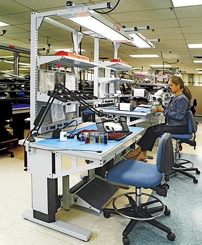 Puestos de trabajo ergon micos electr nica pinterest - Oficina electronica de empleo ...