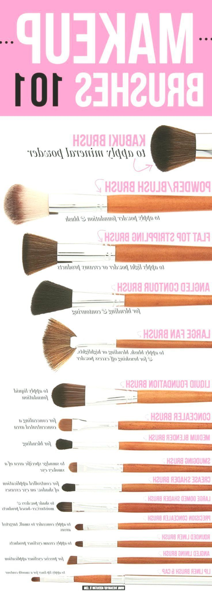 Photo of This Makeup Brush Guide shows 15 of the best Vanity Planet Makeup Brushes, … …