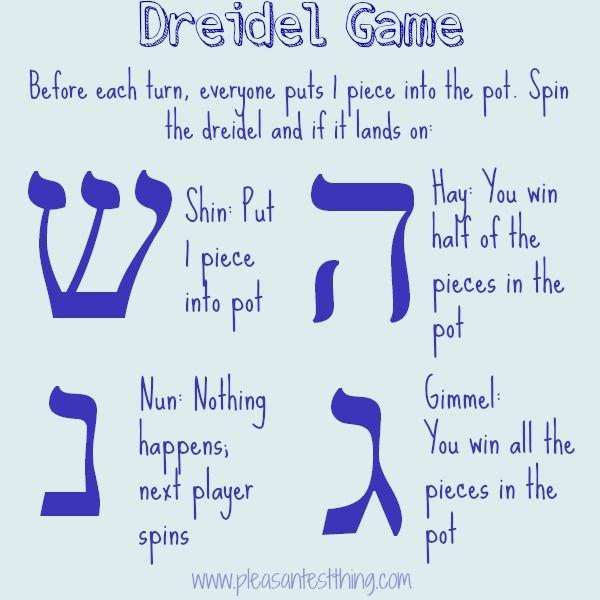 Dreidel Rules   Dreidel rules