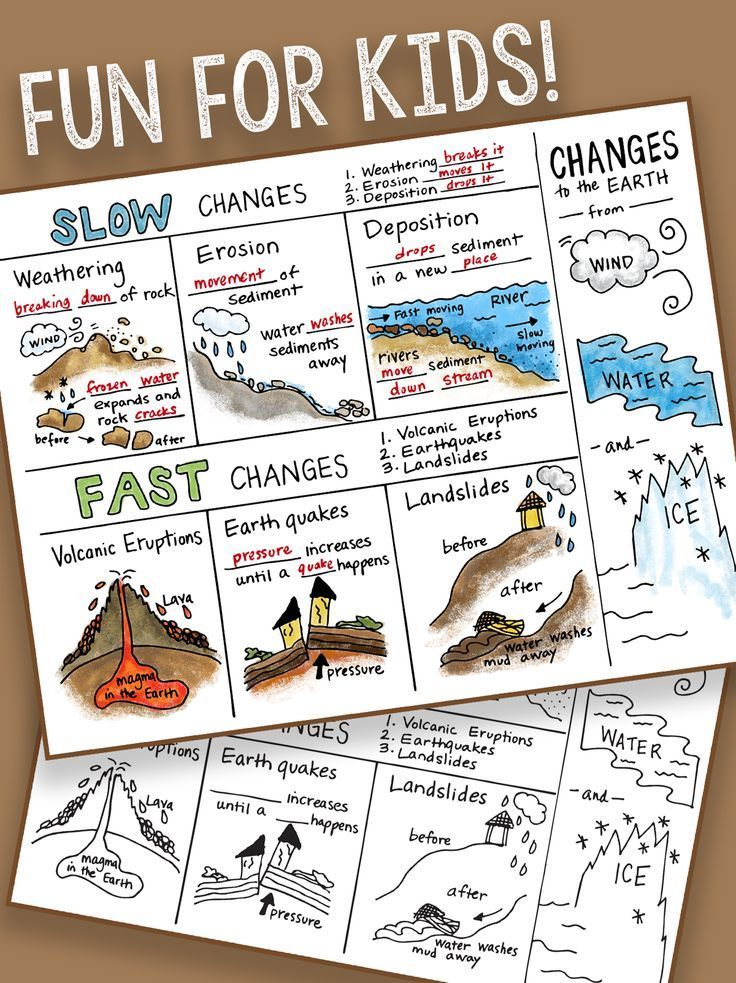 Changes to the EARTH Interactive Notebook Foldable by ...