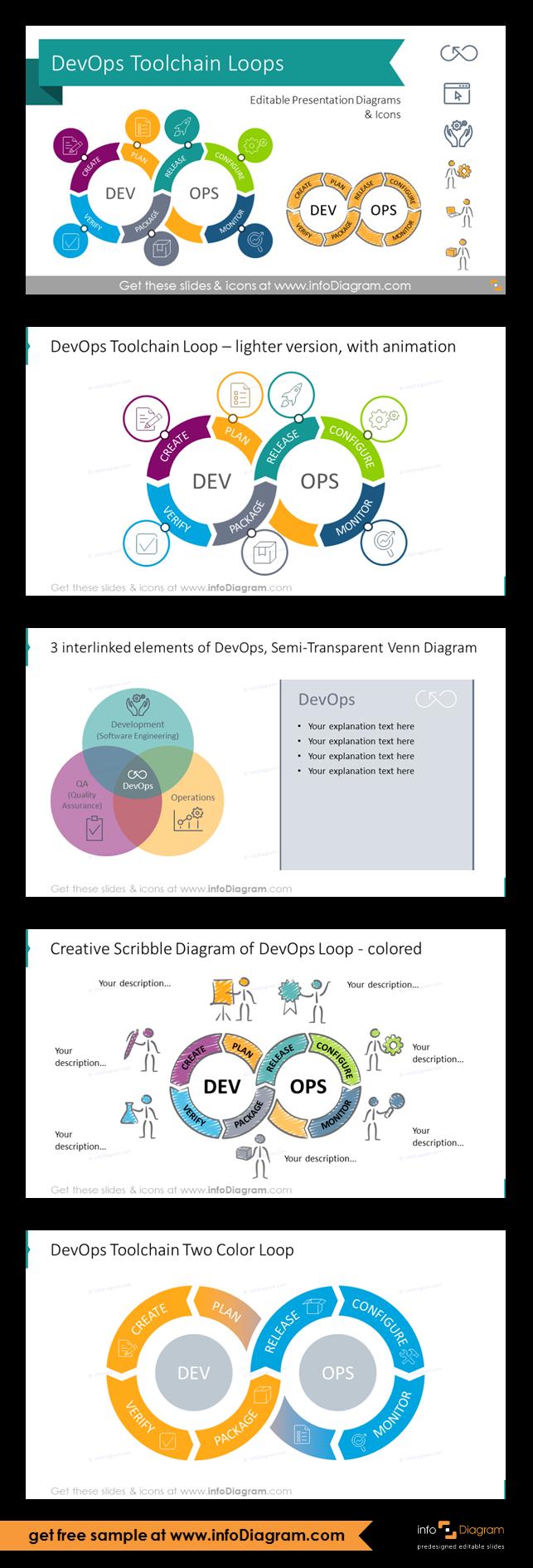 Devops Toolchain Loop Diagram Template (PPT graphics