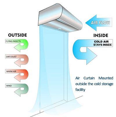 curtain installation
