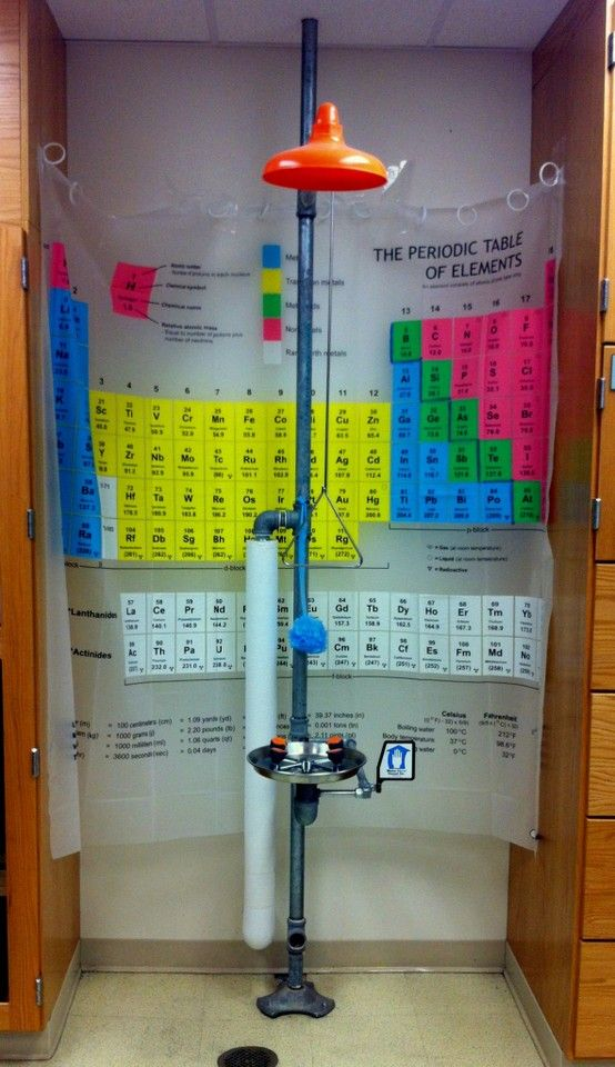 Just right periodic table shower curtain behind safety shower no periodic table shower curtain behind safety shower no chemistry classroom is complete urtaz Image collections