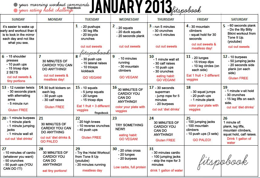 Obese workout plan routines kb