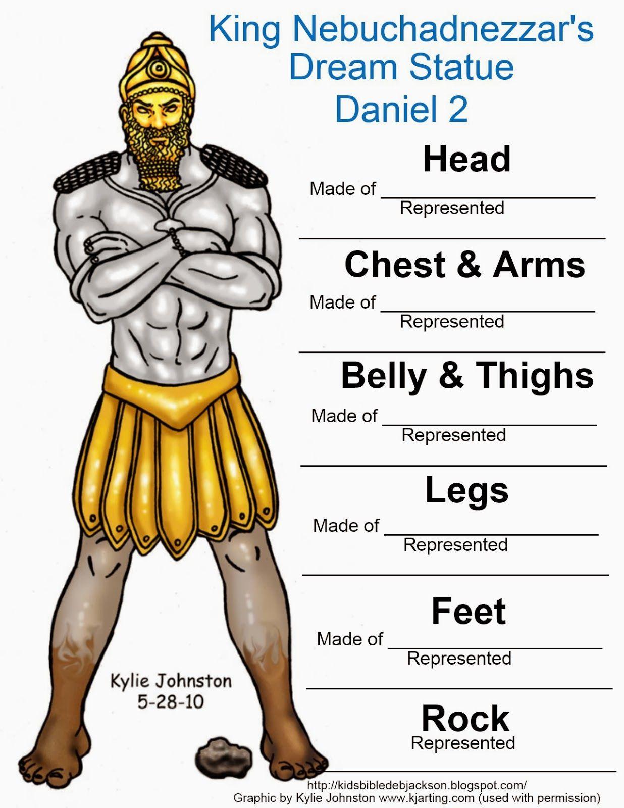 King Nebuchadnezzar S Statue