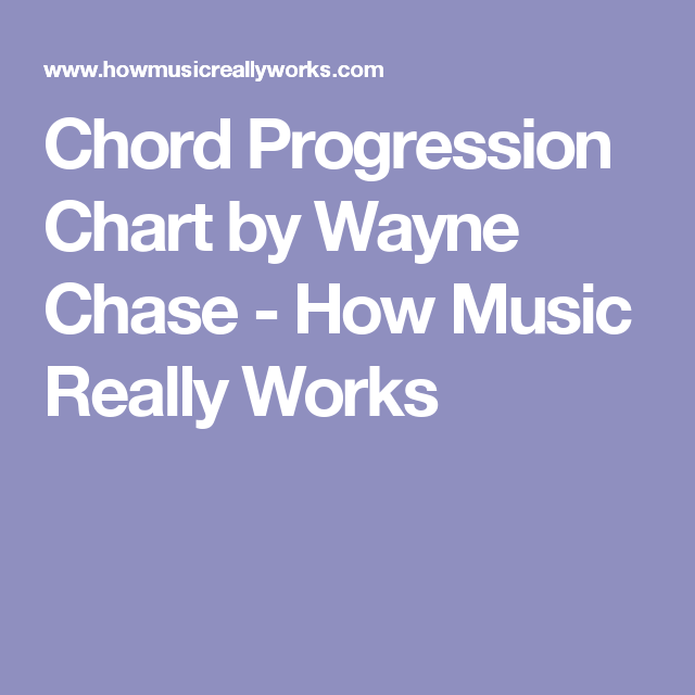 Chord Progression Chart by Wayne Chase - How Music Really Works ...