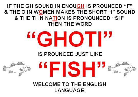 Welcome To The Confusing English Language Words Funny Quotes Just For Laughs