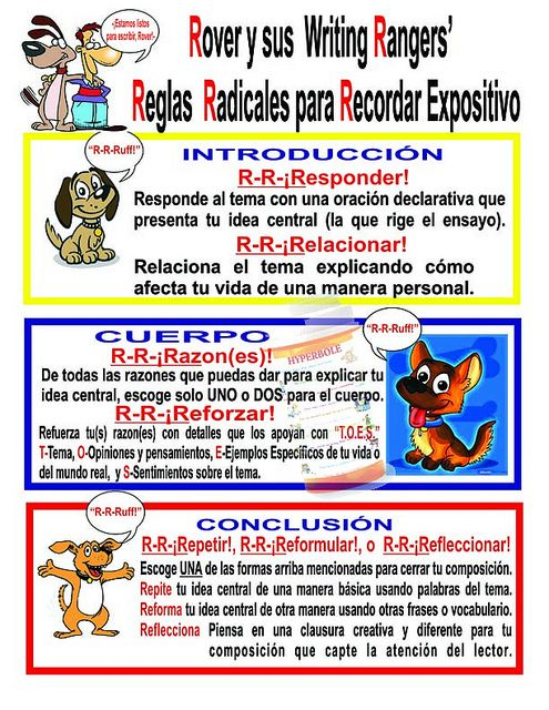 rover writing rangers spanish poster expository writing spanish expository writing rules student guide