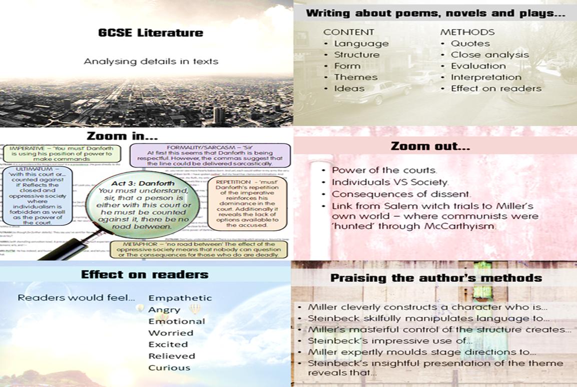 The Crucible resources. Language quotes, Gcse english