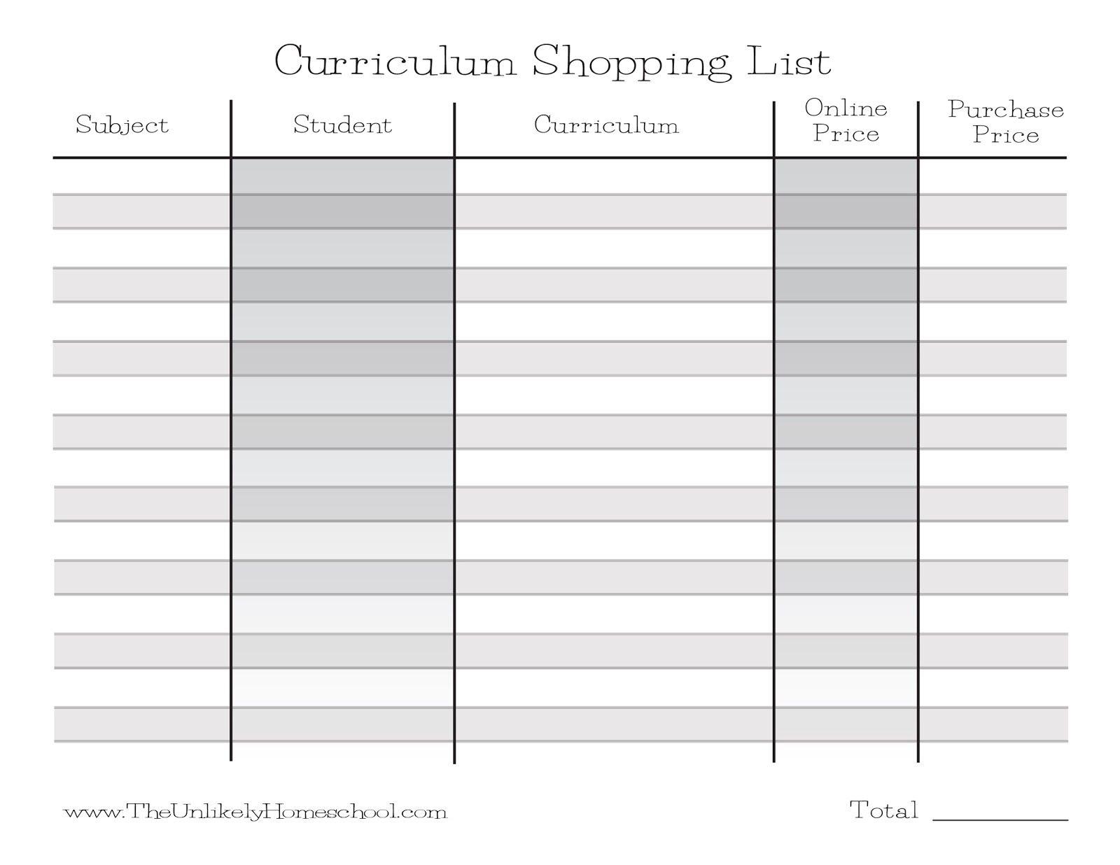 how i plan my homeschool curriculum shopping list. Black Bedroom Furniture Sets. Home Design Ideas
