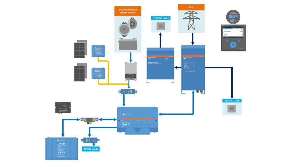 Victron Vw Van Electrics Install Schematic Drawings Victron Energy Schematic Drawing Vw Van Van
