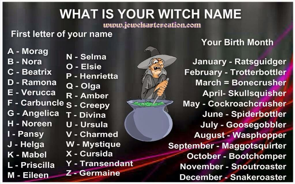 Mabel Goosegobbler. Yuck. Silly names, Witch names, What