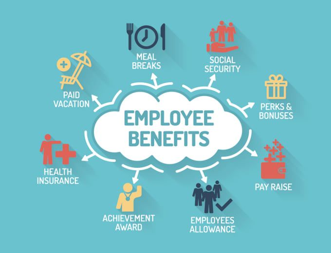 Things To Ask Before You Agree To A Job Employee Benefit