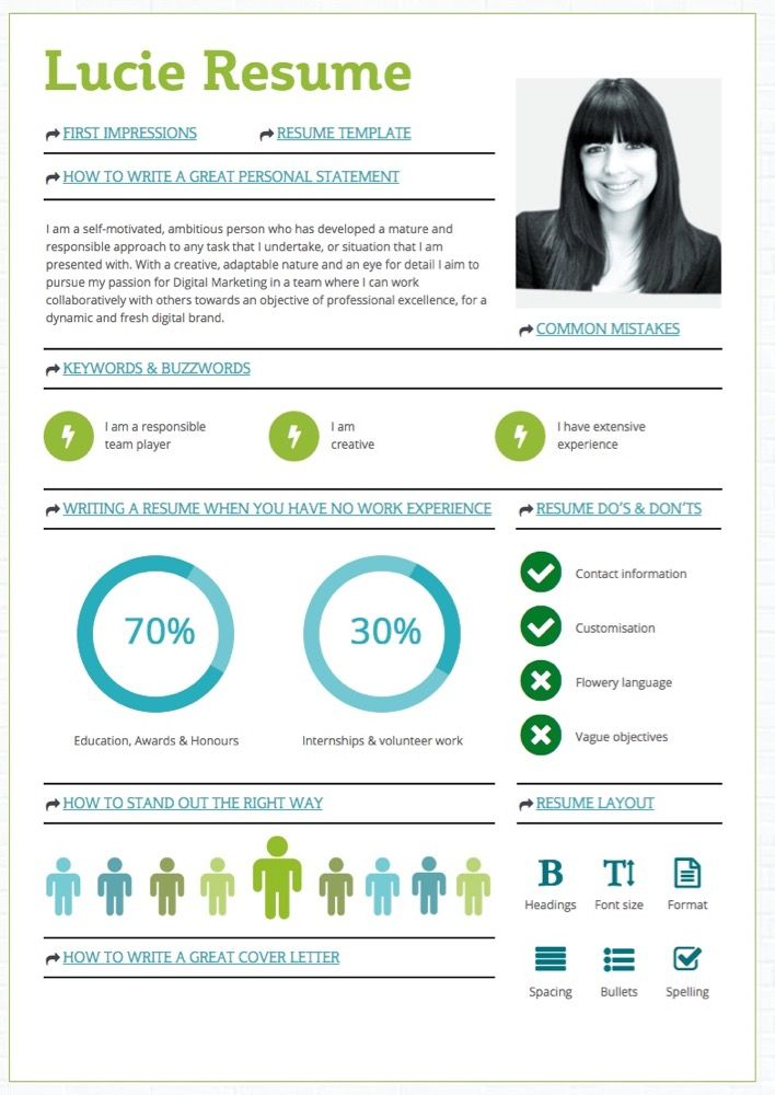 Now Thatu0027s a Beautiful Resume Infographic #ResumeTips - resume now