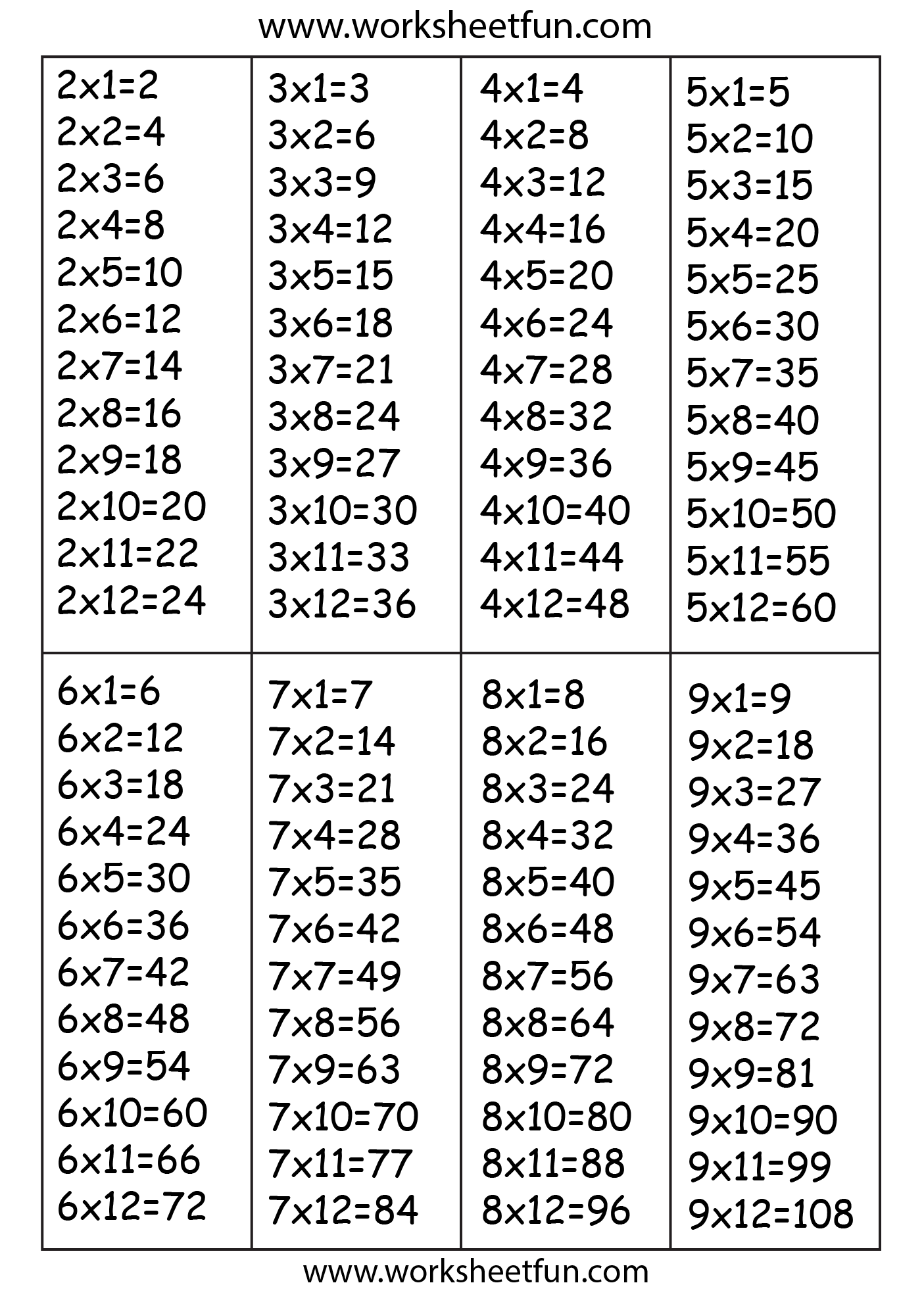 Times Table Chart 2 3 4 5 6 7 8 Amp 9