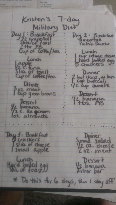 Tweaked Military Diet To Make It Work For 7 Days Gonna Do The Cycle