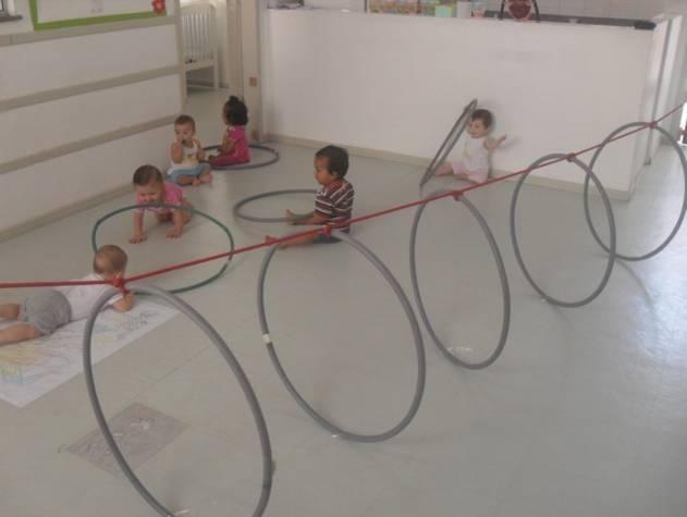 Desafios Motores Psicomotricidade Na Educacao Infantil Educacao