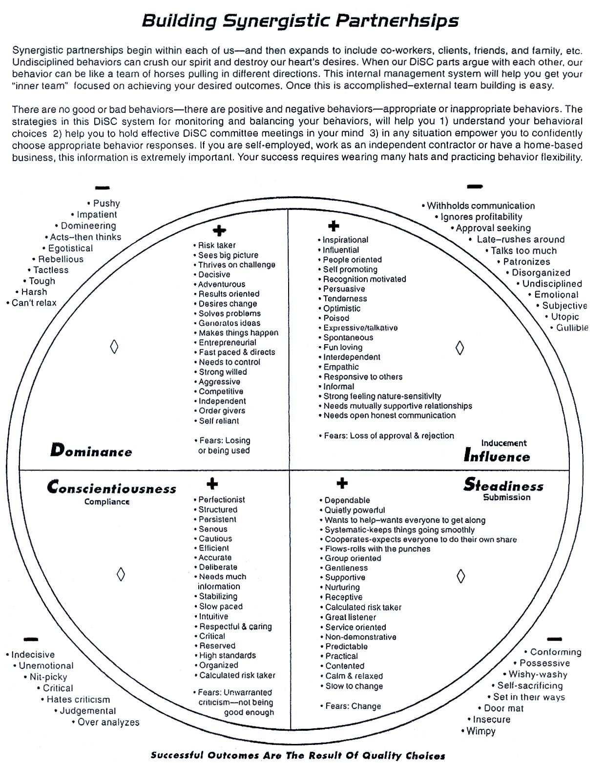 Disc A Useful Model For A Understanding Your Own