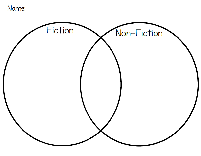 Fiction Vs Nonfiction Venn Diagram 2002 Gmc Envoy Parts On Google Search