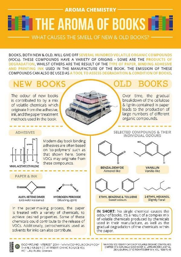 The Aroma of Books #aroma #chemistry #odour #book #forensic #science