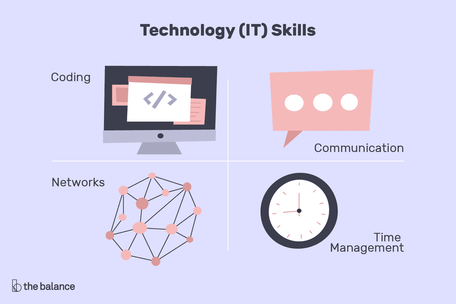 Information Technology It Skills List And Examples Technology Lessons Information Technology Teaching Technology
