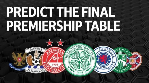Scottish Premiership 2019 20 Predict The Final League Table League Table Bbc Football Steven Gerrard