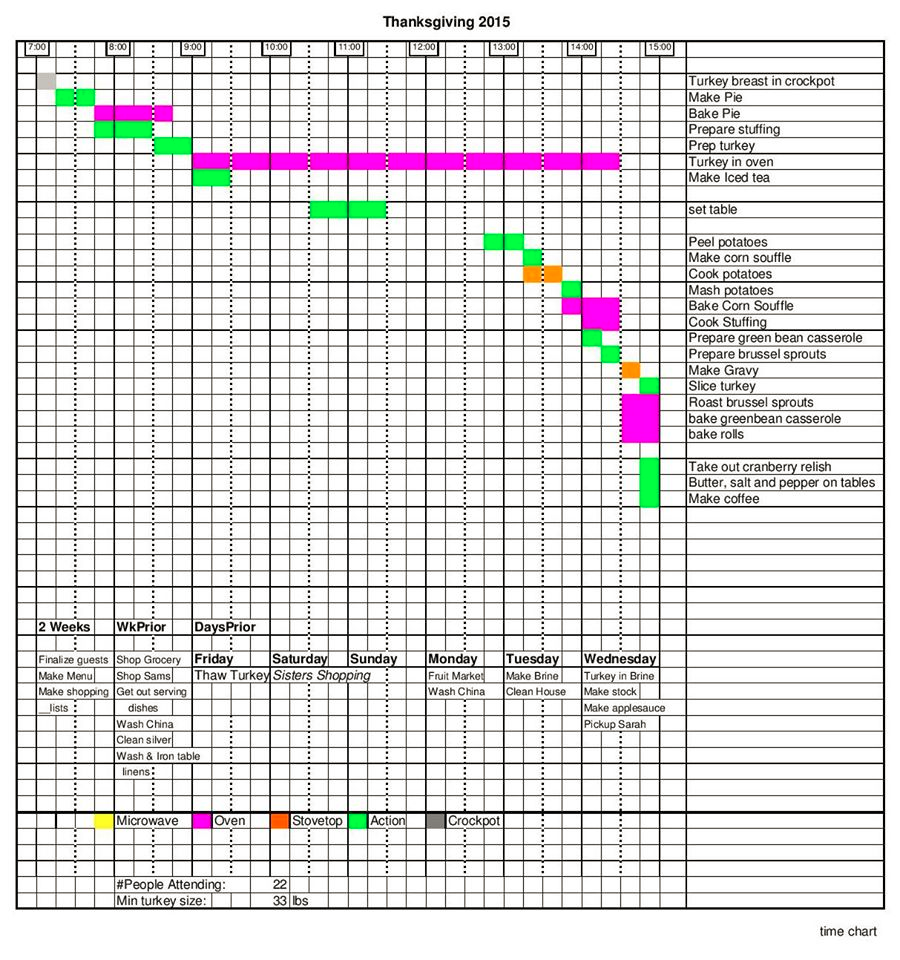 Plan Thanksgiving Dinner For A Crowd With This Spreadsheet