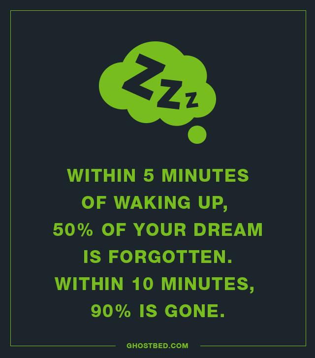 Mattress Education Center Sleep Better Ghostbed Sleep Journal Sleep Better Sleep
