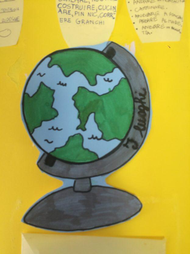 Lapbook di classe: la mia Estate | Lapbook, Le idee della ...