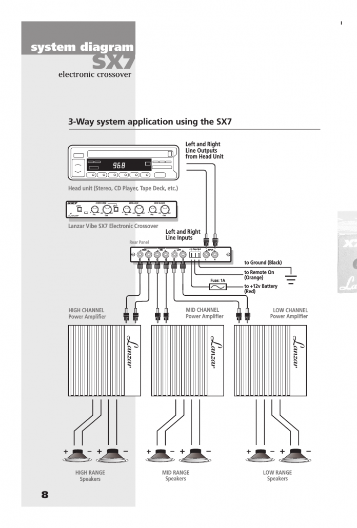 Pin On Car Audio Installation