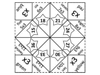 Multiplication Fortune Teller X3 Multiplication Math Games